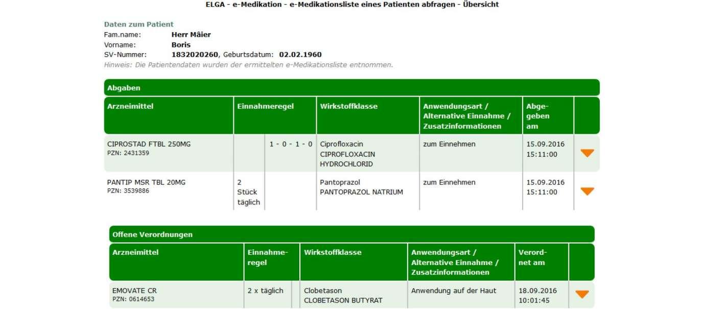 E health Blog Text 1065mal466 2